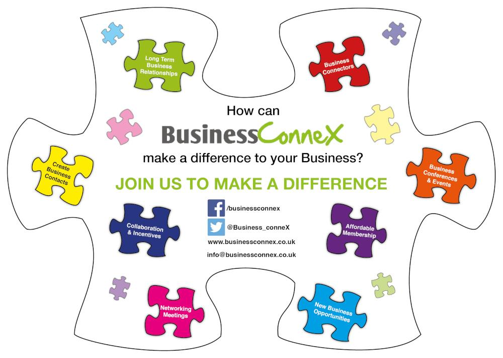 Business Connex P2 2